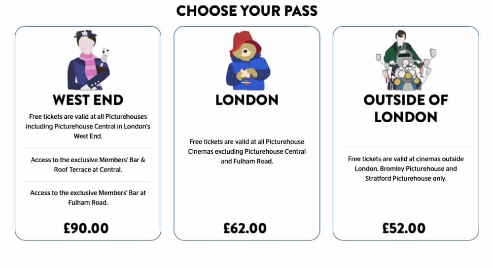 Picturehouse passes
