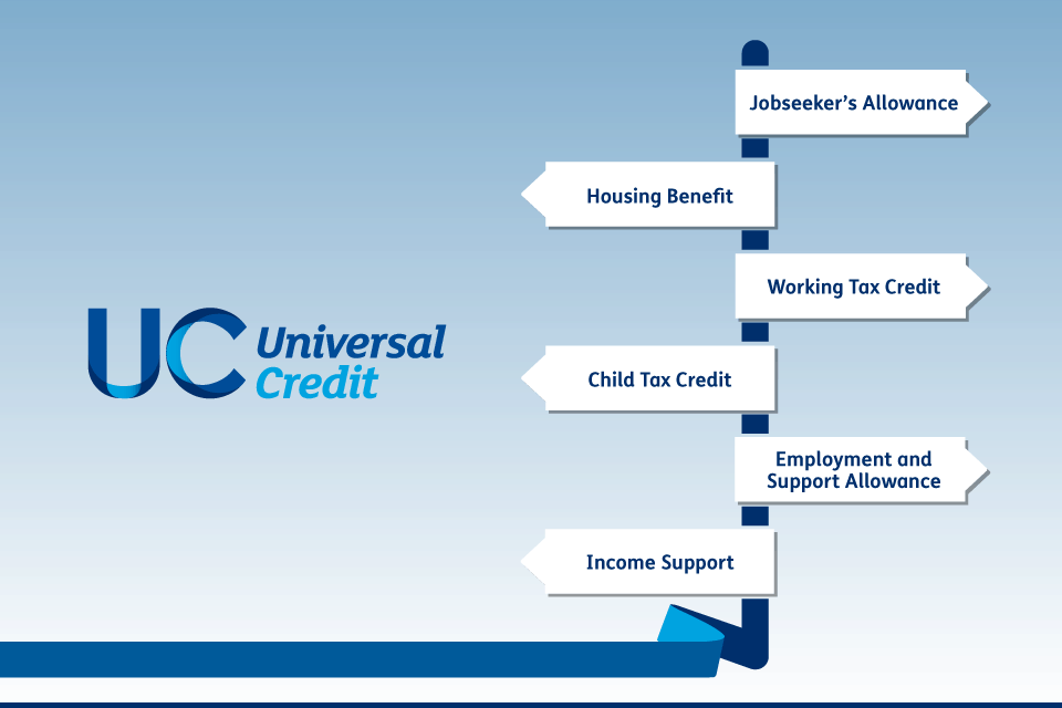 Universal Credit Guide